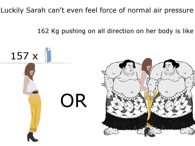 Sarah can't feel 1atm of pressure